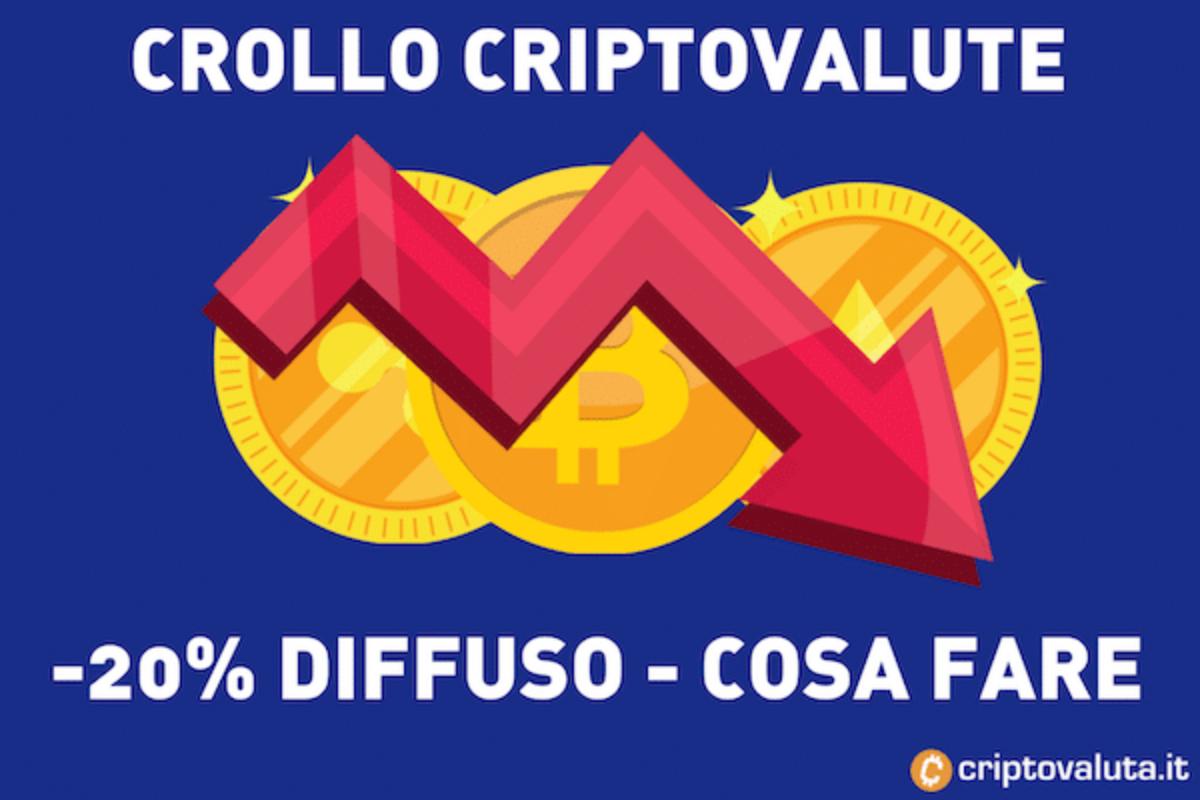 crollo dei prezzi criptovaluta mineraria bitcoin macbook pro