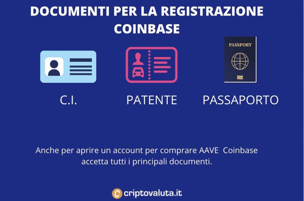 I documenti per registrarsi su Coinbase