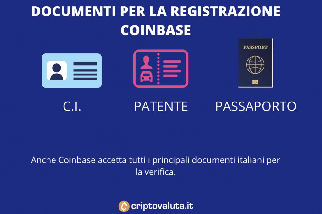 Coinbase: documenti per registrazione