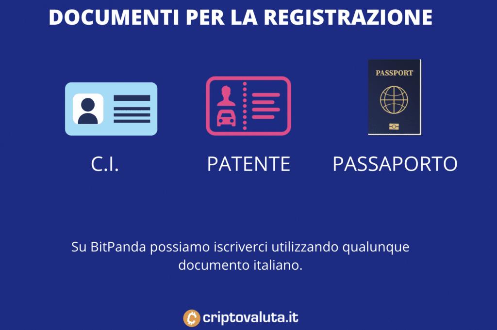 Documenti per registrazione Bitpanda IOTA