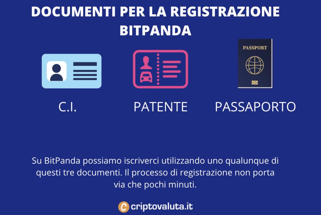 Documenti necessari per registrazione su BitPanda