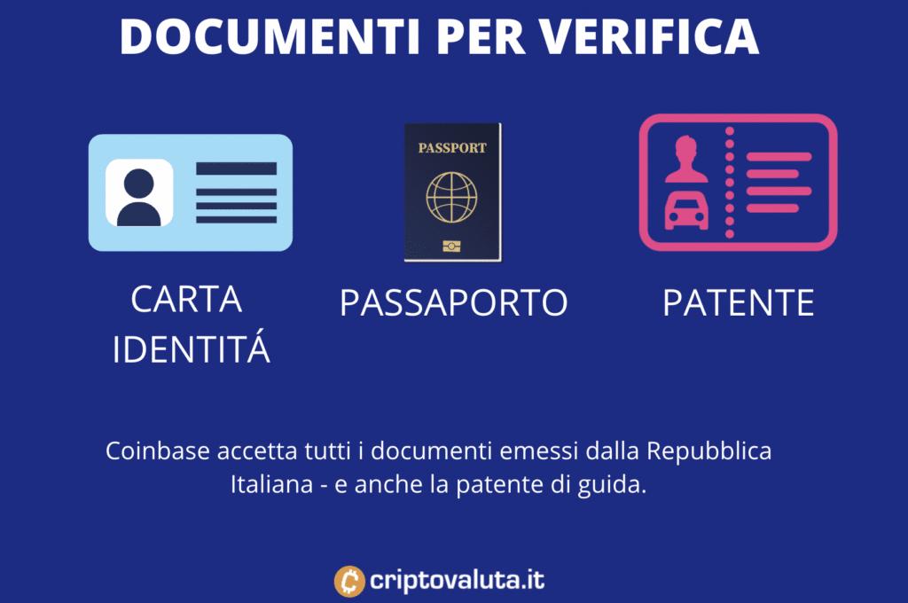 Verifica Coinbase documenti - infografica