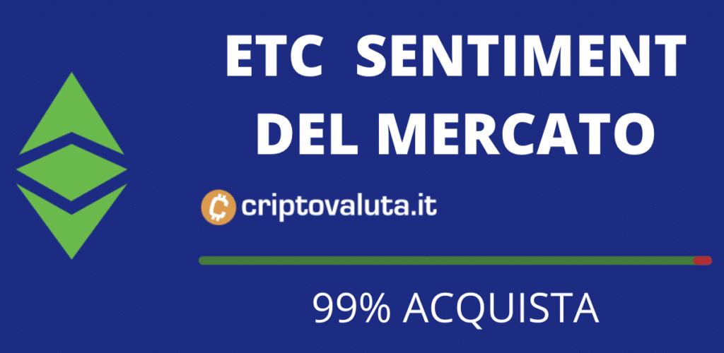 Sentiment mercato ETC