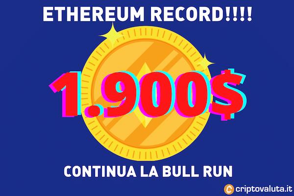 Ethereum Record 1.900