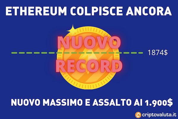 Record Ethereum 12 Feb