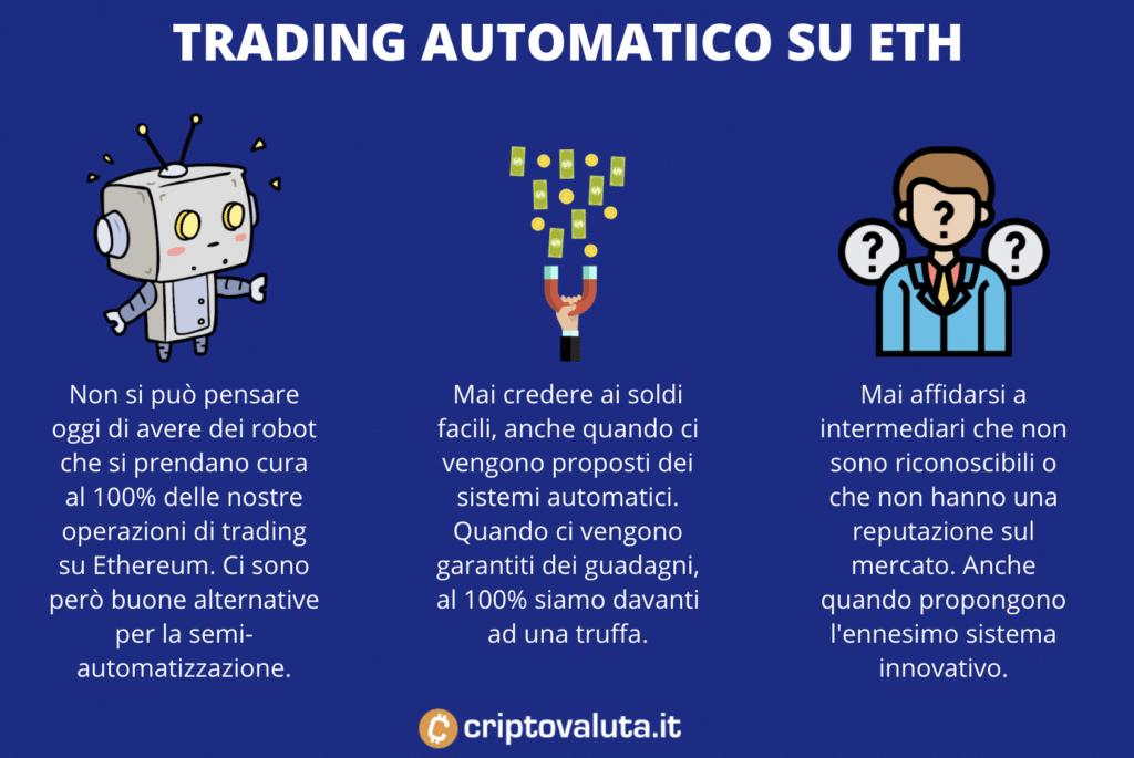 Trading automatico su Ethereum - infografica