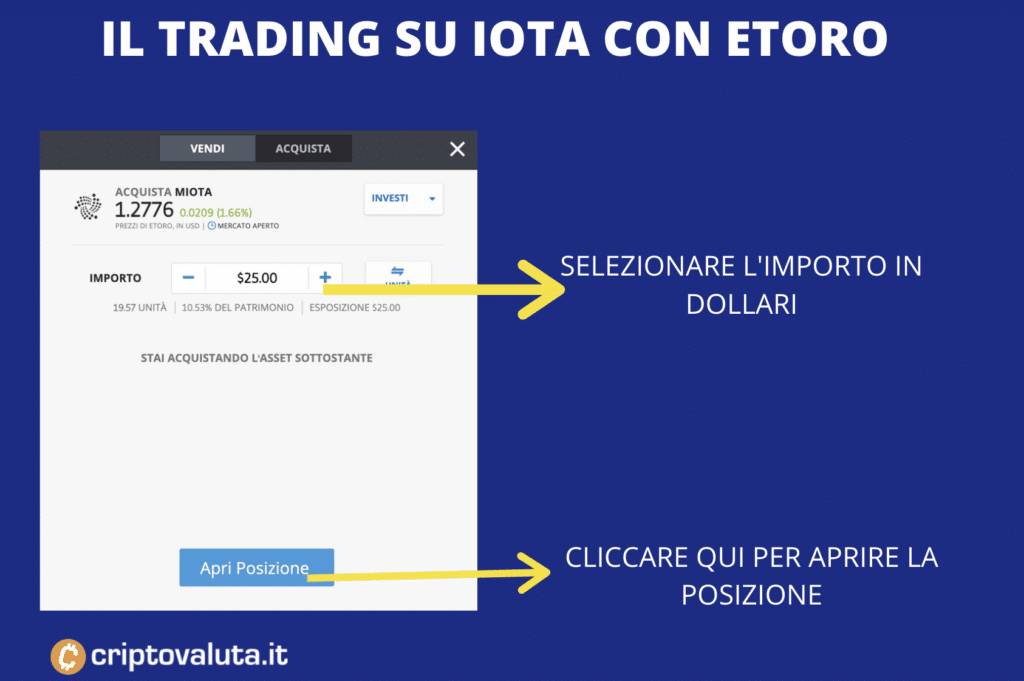 L'ordine di acquisto trading su eTORO IOTA
