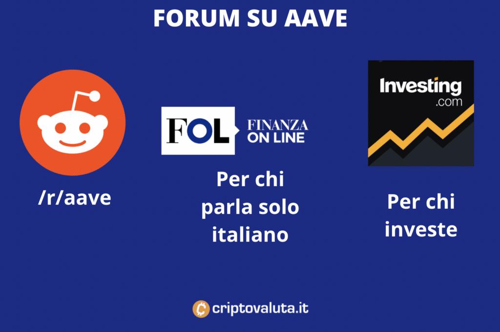 Forum e social AAVE