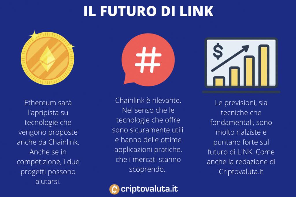 Chainlink - futuro e questioni principali