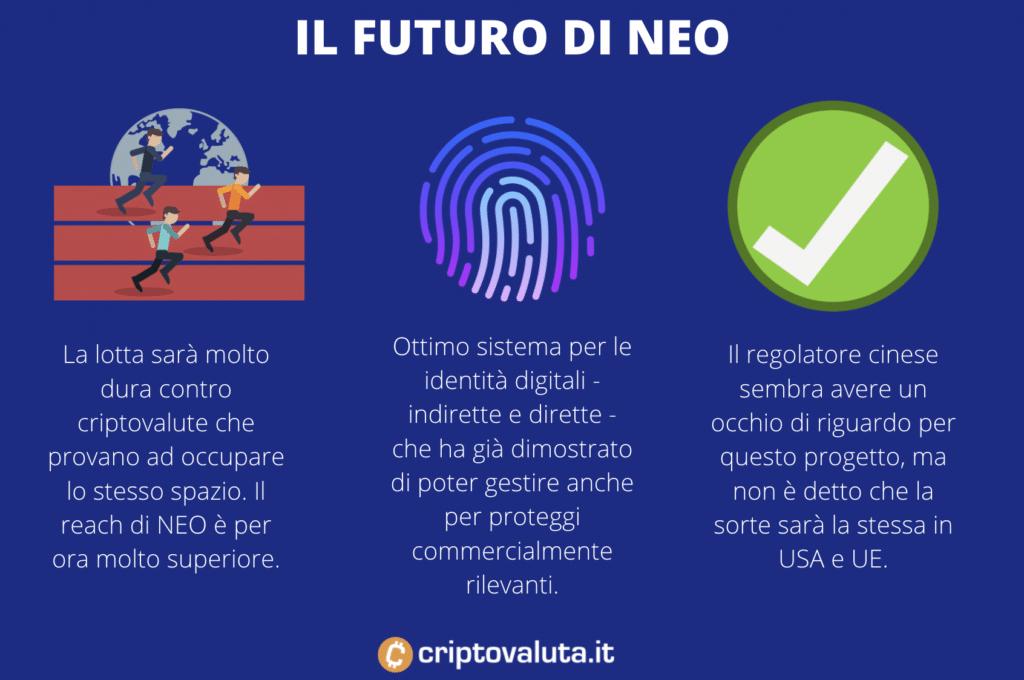 NEO - sfide future - infografica