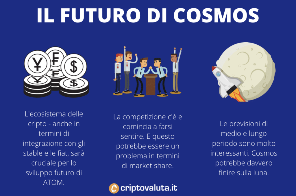 Futuro Cosmos - infografica