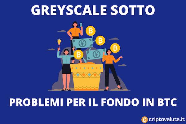 Greyscale fondo BTC valore
