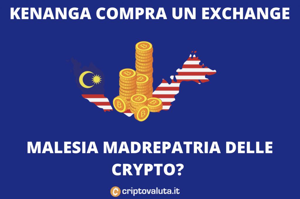 Kenanga compra exchange quota maggioranza