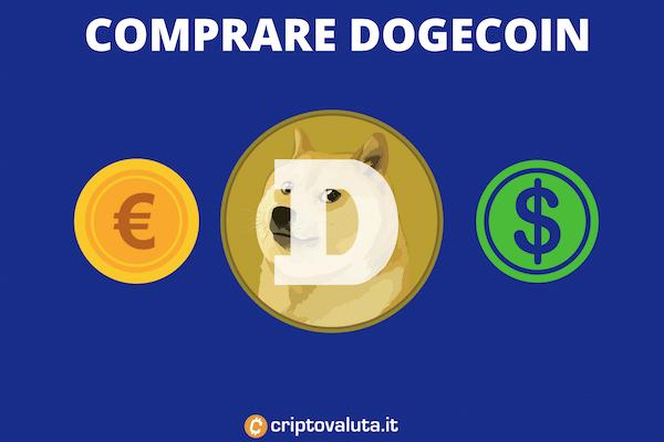 degiro trading profitto bitcoin optionie