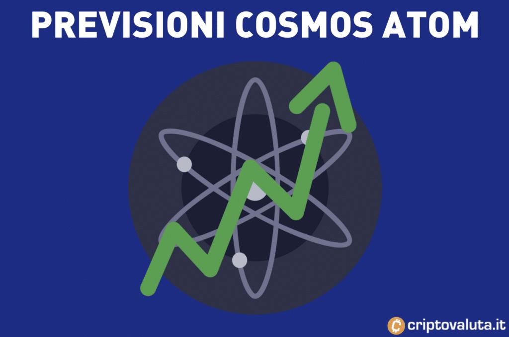 La guida alle previsioni Cosmos Atom - con infografiche