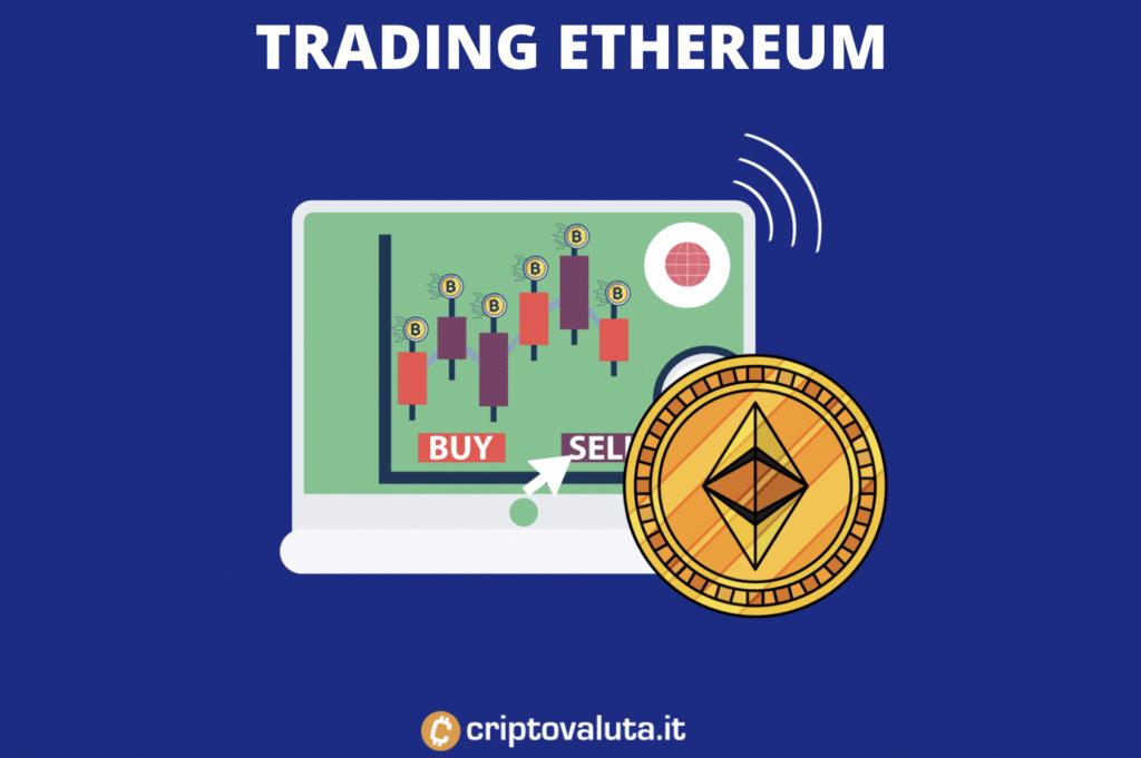 Trading Ethereum - guida di Criptovaluta.it.