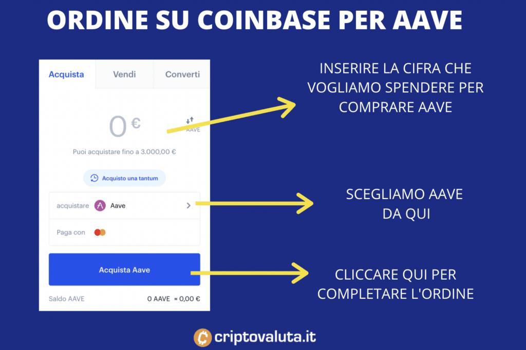 Coinbase - come fare ordine AAVE