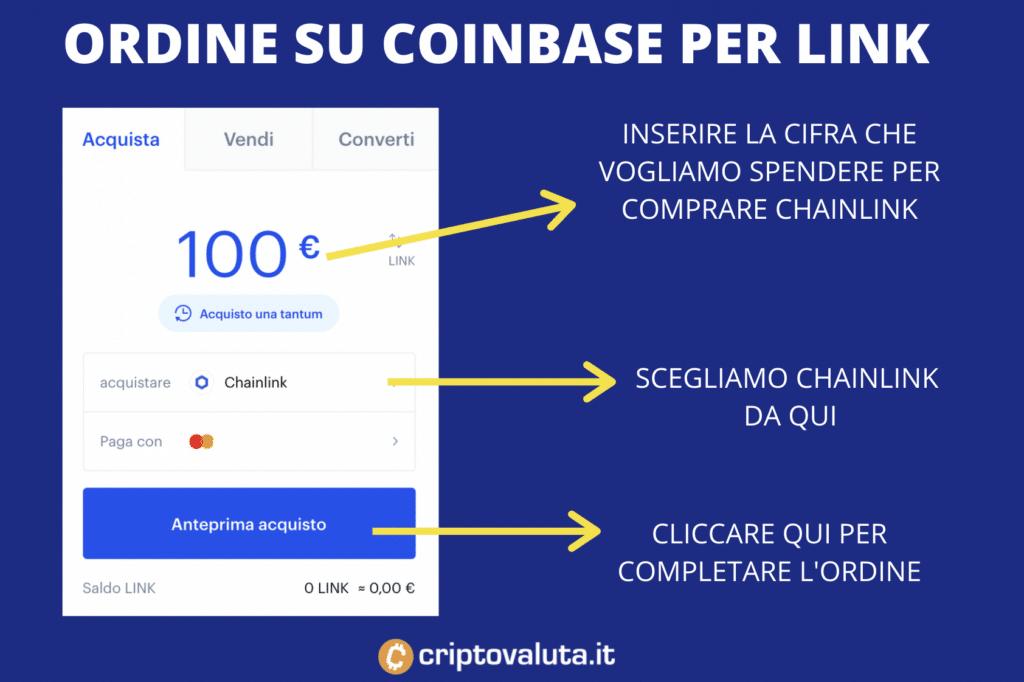 Ordine su Coinbase - chainlink
