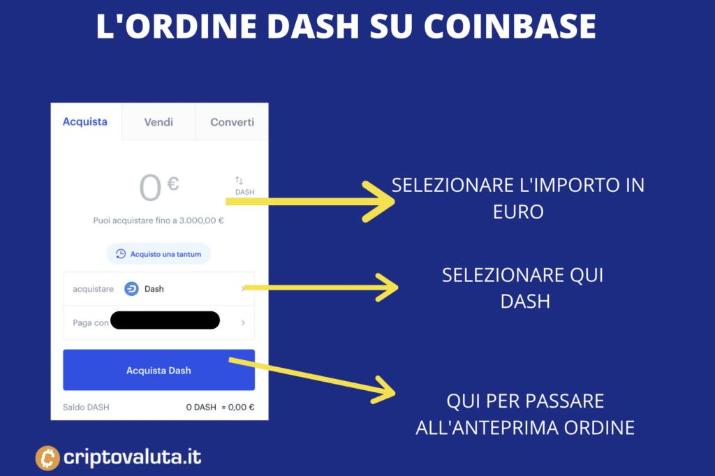 Ordine dash su coinbase - infografica