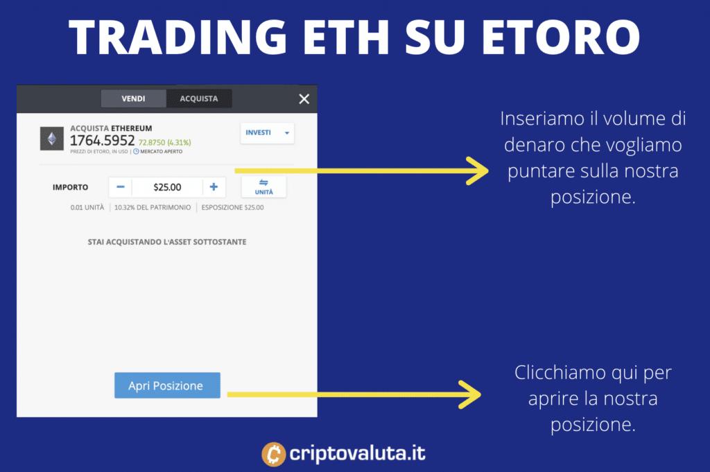 Ordine Ethereum trading etoro