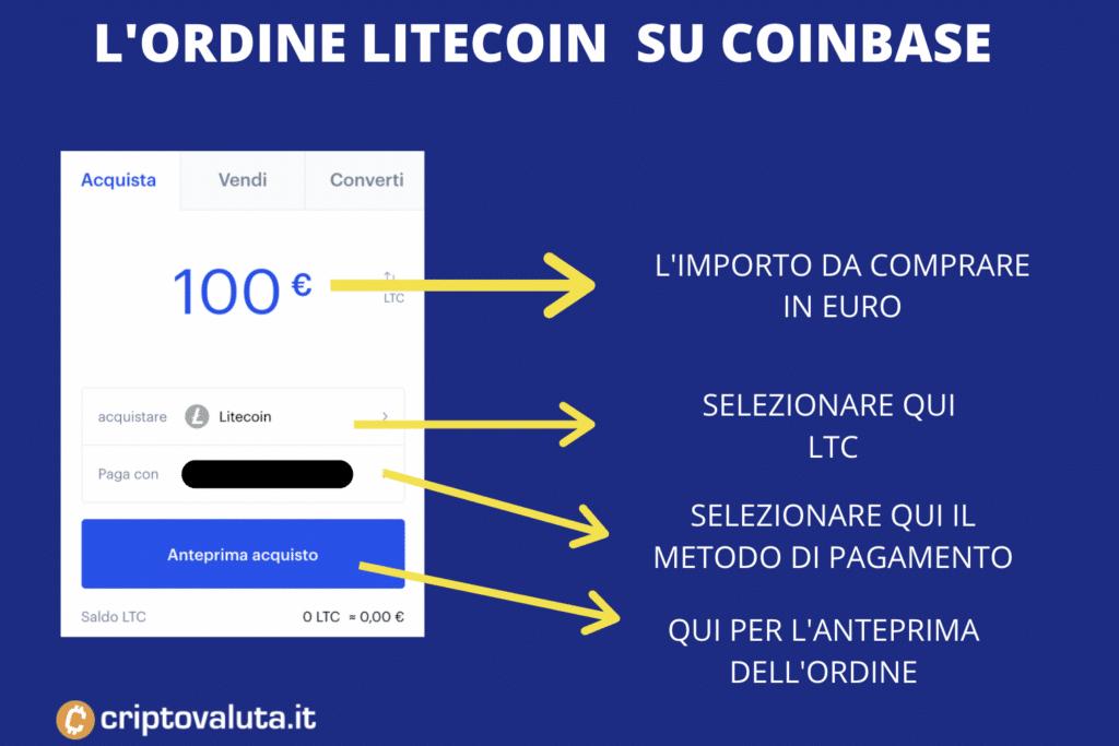 Coinbase - schermata di ordine su Litecoin