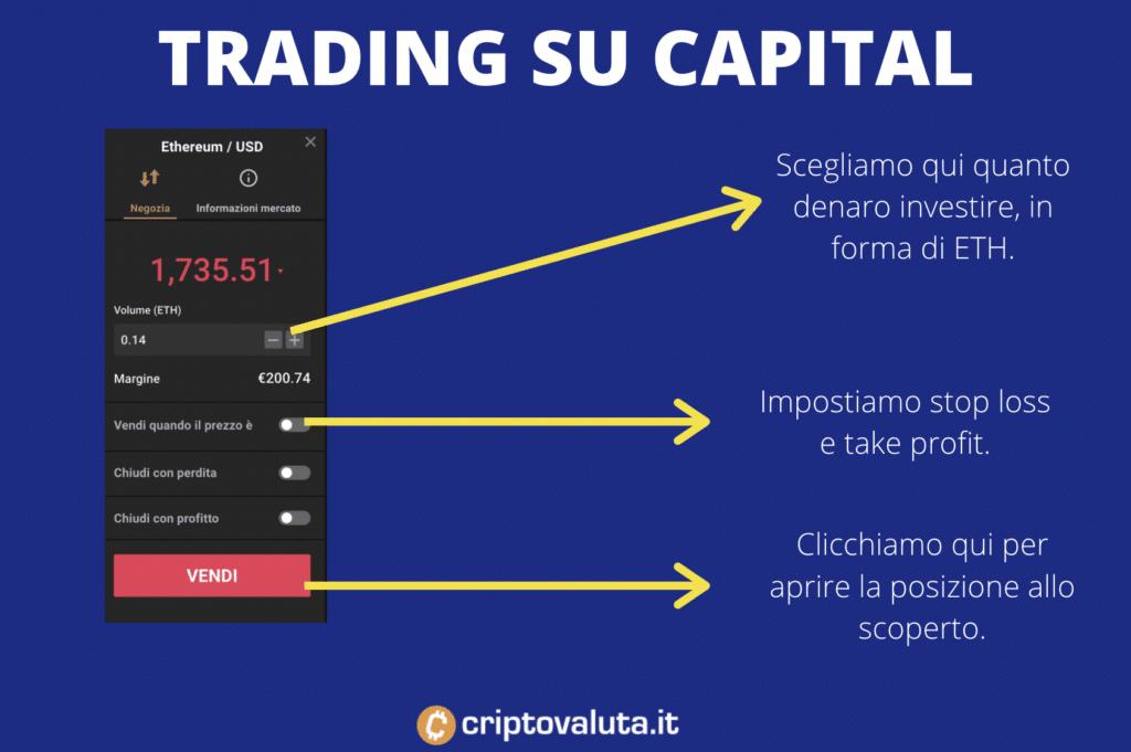 Trading Capital.com - ordine su Ethereum