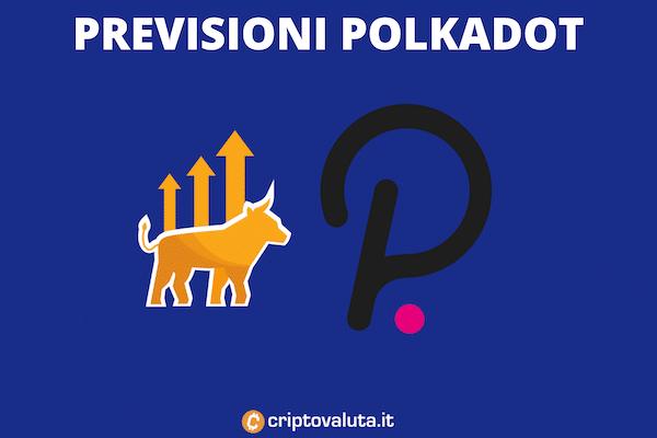 Le previsioni di DOT di Polkadot a cura di Criptovaluta.it
