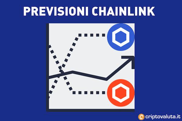 Previsioni Chainlink - guida con infografiche