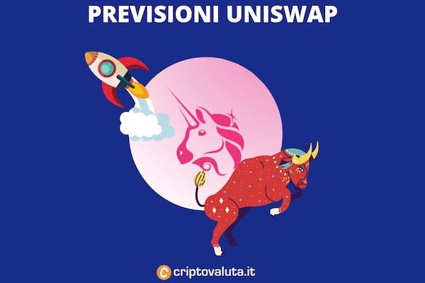 Criptovaluta.it - previsioni di breve medio e lungo su UNISWAP