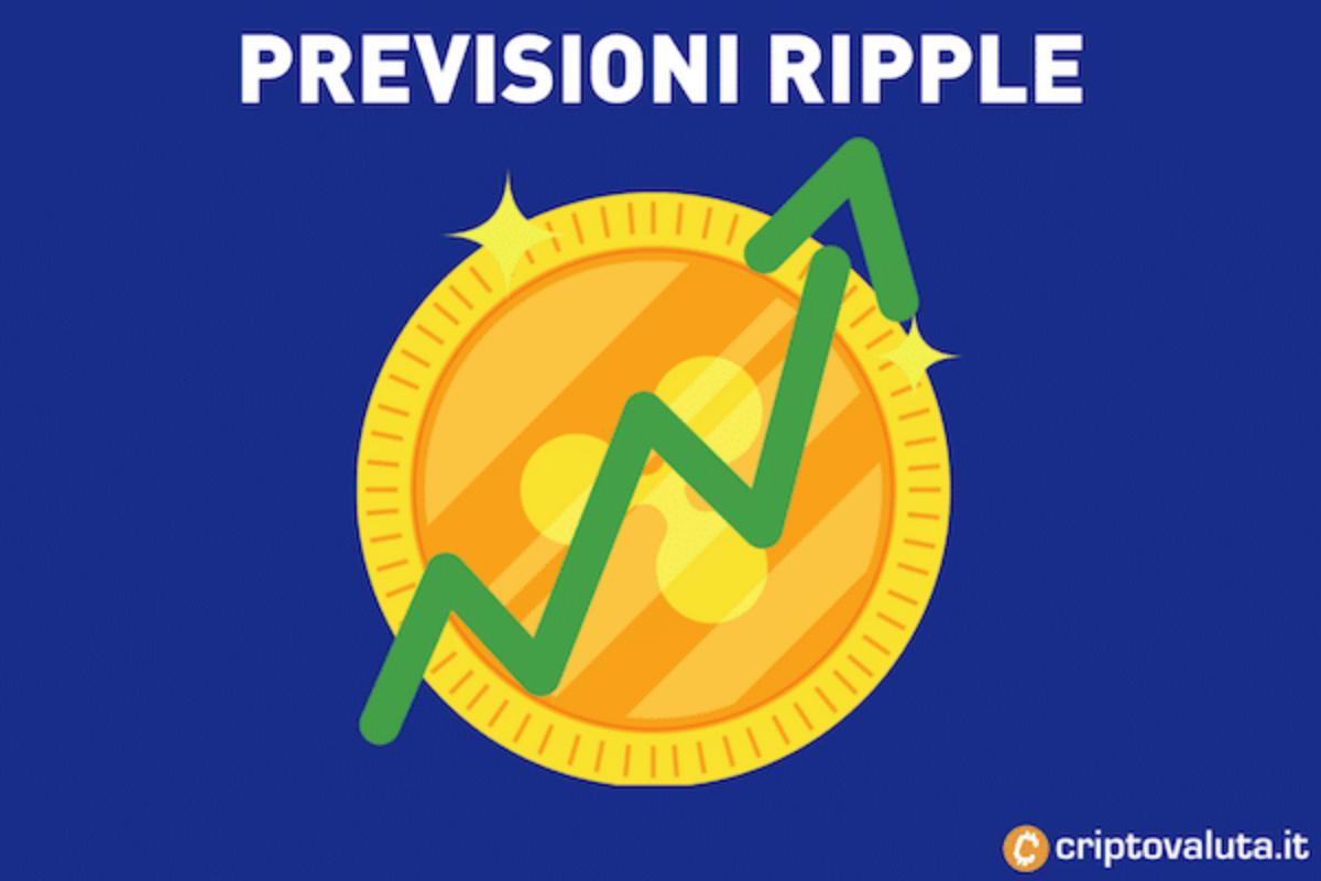 Previsione dei prezzi di Ripple (XRP) 2021, 2025, 2030