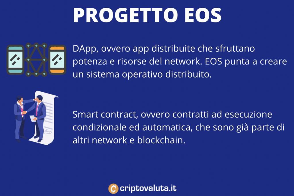 Il progetto EOS - previsioni d'uso