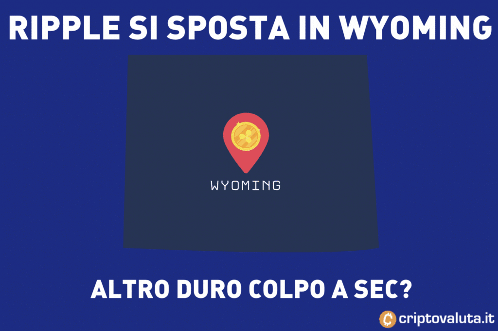 Ripple Wyoming contro SEC