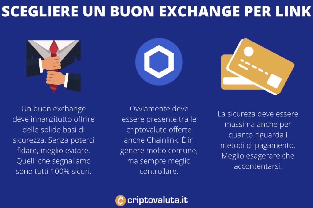 Scegliere exchange per Chainlink