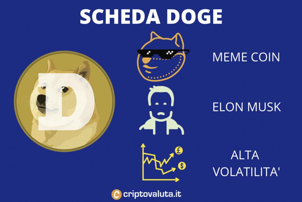 Doge scheda previsioni - infografica