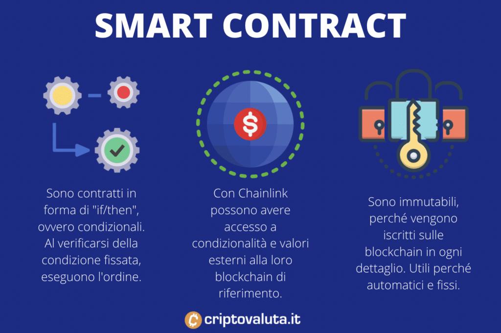 Chainlink - smartcontract - infografica