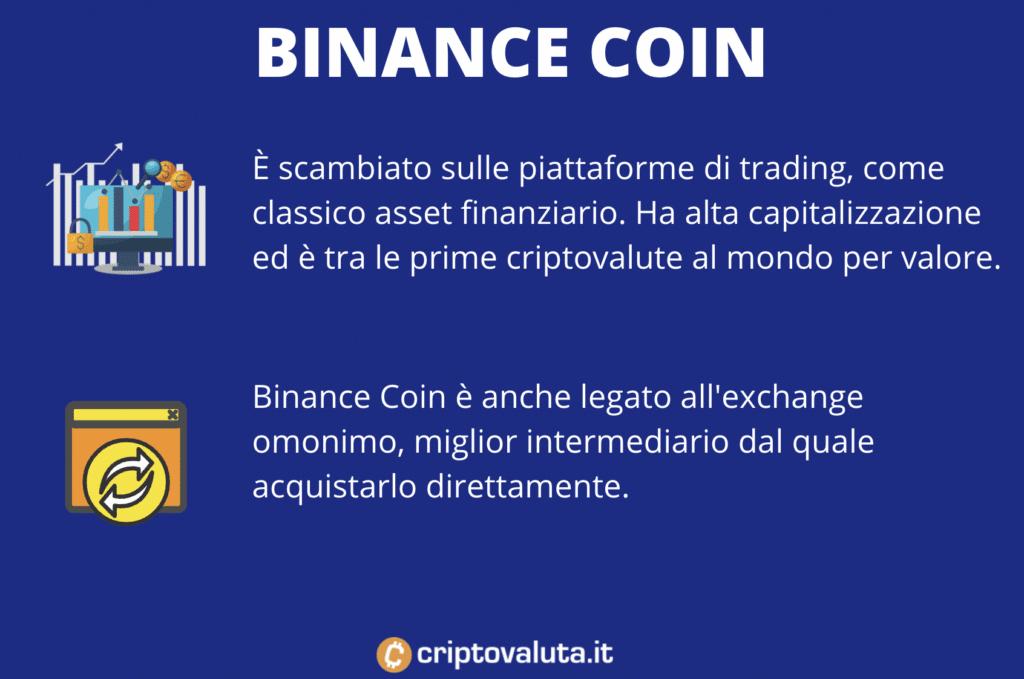 specifiche BInance Coin BNB