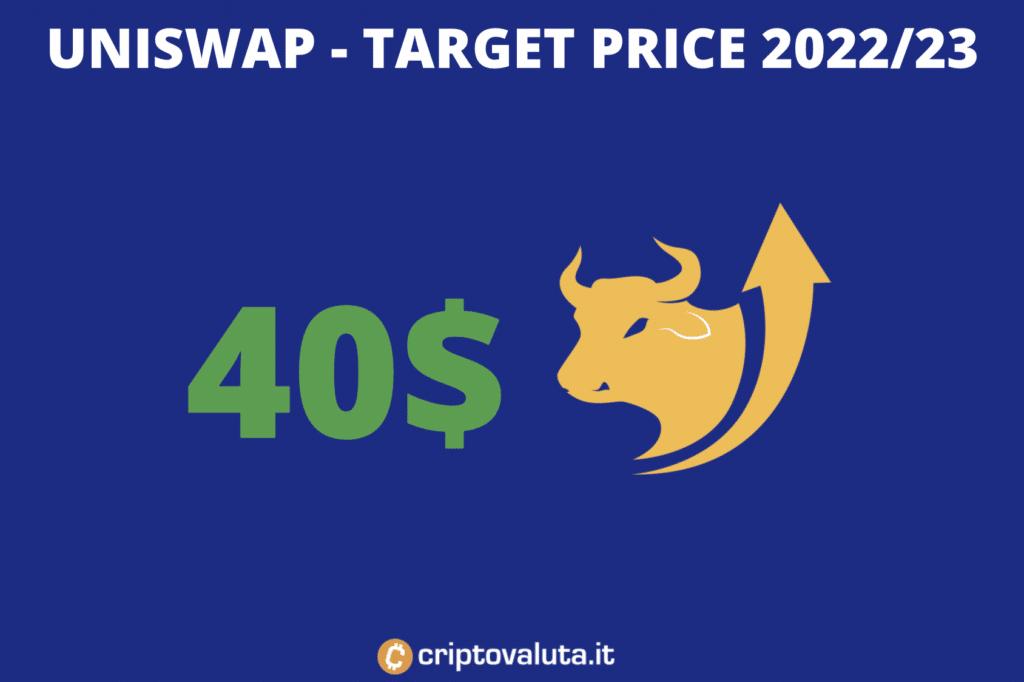 Uniswap - target medio