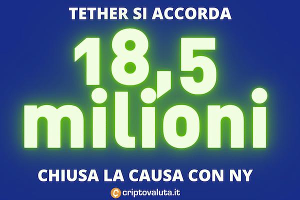Tether - accordo chiuso con NY