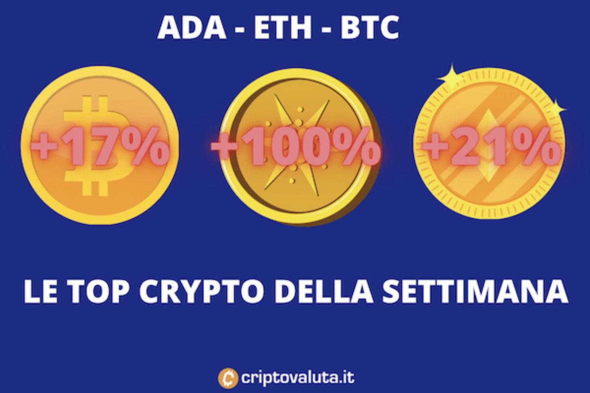 kraken bitcoin tasse dickultad de minado de bitcoin