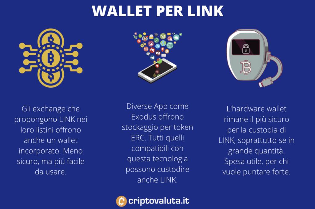 wallet chainlink - infografica