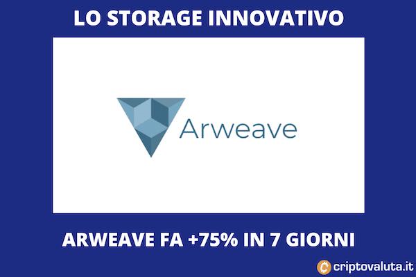 Arweave 75% in soli sette giorni