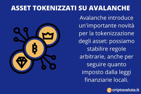 Avax avalanche - asset tokenizzati