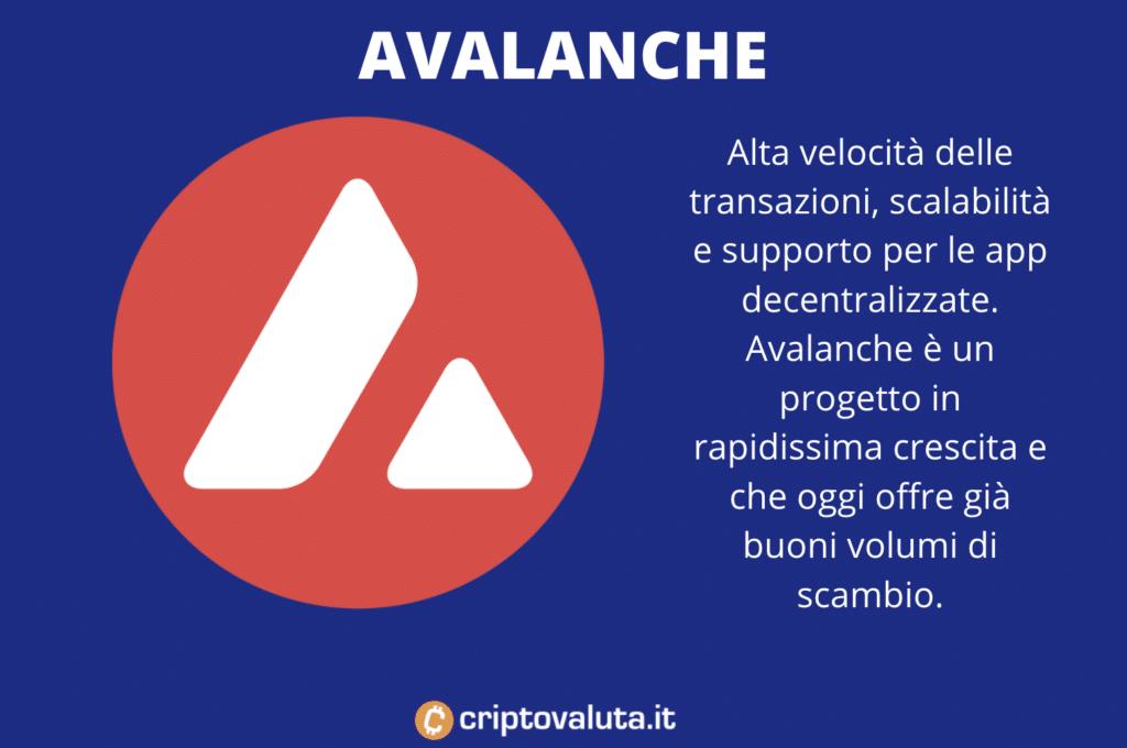 Scheda Avalanche Defi