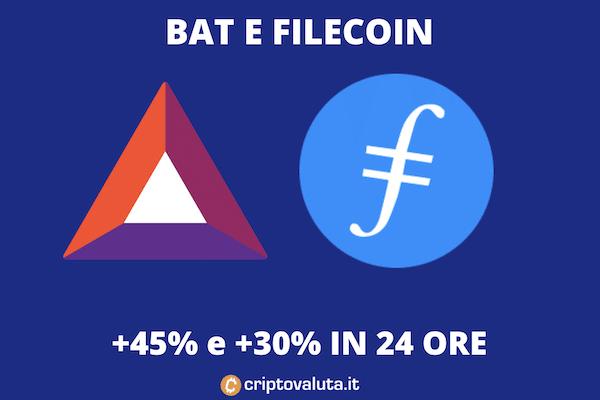BAT Filecoin