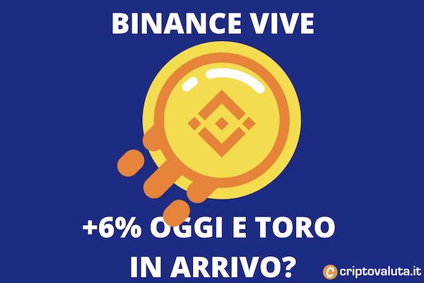 Binance Coin torna a correre