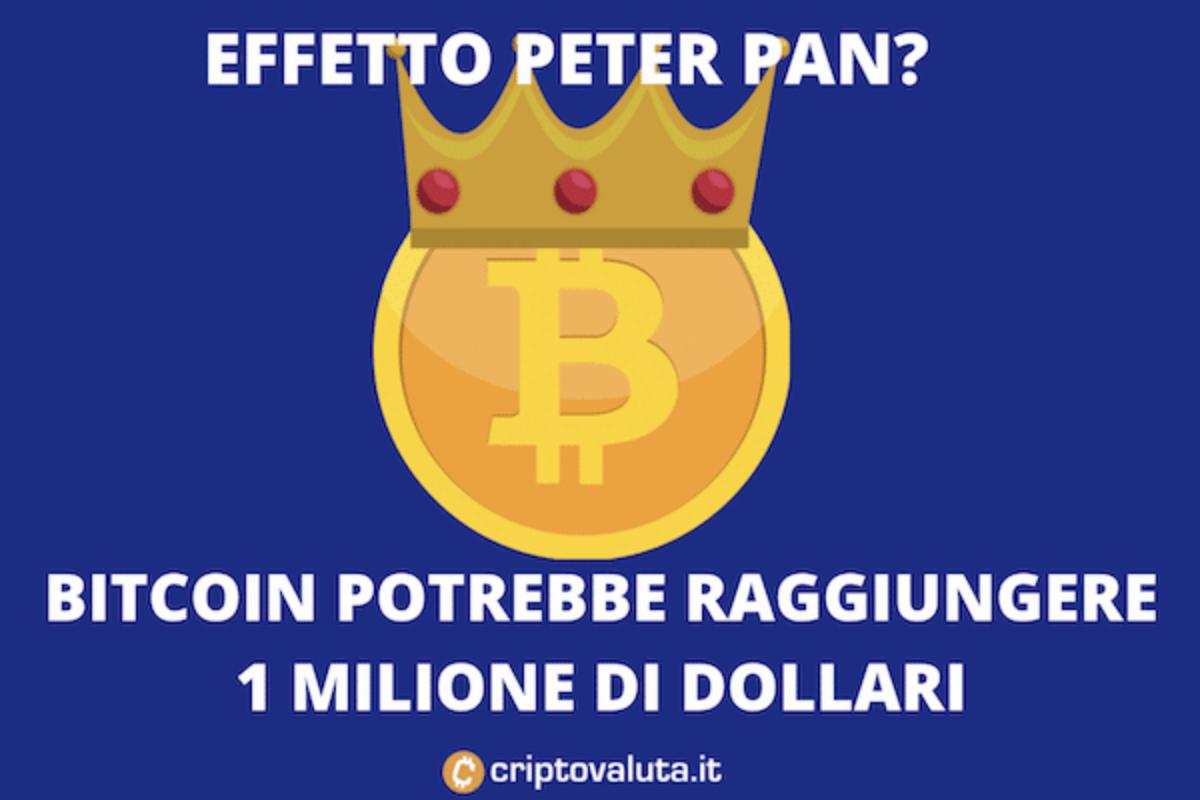 La scommessa da 1 milione di dollari in Bitcoin - The Cryptonomist