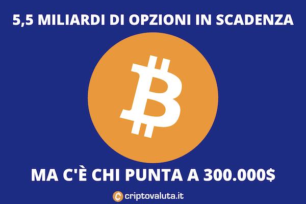 cfd italy 40 bitcoin € 5 di investimento