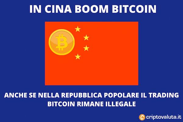 Bitcoin illegale in Cina - ma cresce nel mercato nero
