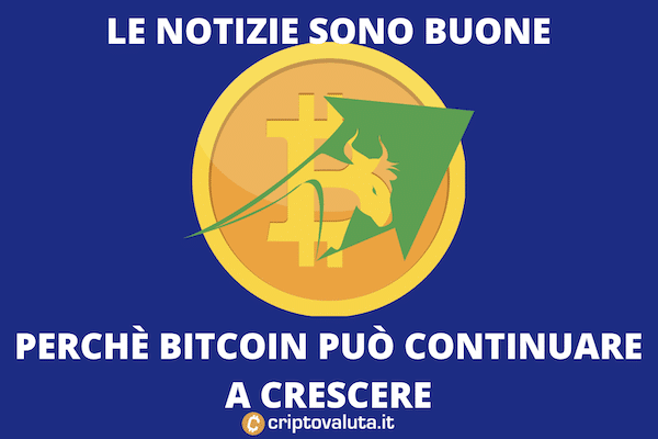 Bitcoin ottimo momento