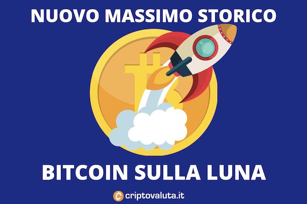 Bitcoin supera il massimo storico